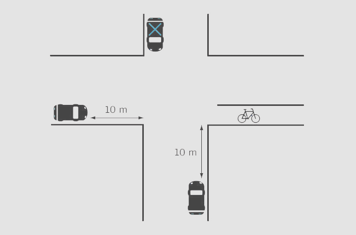 Hvad er 10 meter reglen?